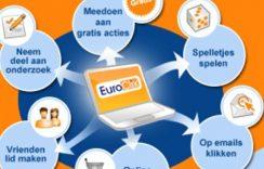 EuroClix